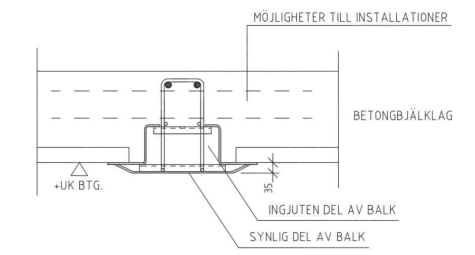 Ritningsbild för Connector samverkansbalk CSB-H30